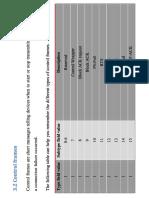 IEEE Control Frames