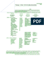 amino_acid_therapy1.pdf