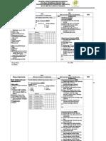 STANDART NURSING LIST OF 18 DIAGNOSIS