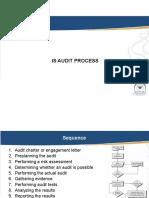 Lec 2 is Audit Process