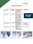 Syllabus Ansys Mechanical