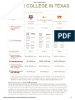 AID for COLLEGE in TEXAS.pdf