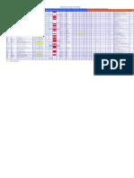 Copia de Cuentas de Electricidad Cantv Trujillo 2015