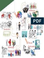 MAPA MENTAL CAPACITACION.pdf