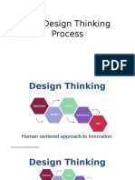 L-3 the Design Thinking Process