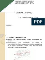 Clase Curvas a Nivel Topografia
