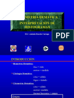 Interpretacion de Histogramas