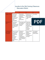 FosteringCollaborationintheClassroomDiscussionRubric-2