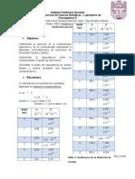 PRACTICA TITULACION CONDUCTIMETRICA Y MEDICIONES CONDUCTIVIDAD.docx