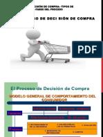 Proceso de Desicion de Compra