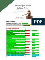 Lista de Inmuebles de Remates Valdor