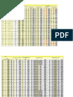 2.Slab-column Components v3