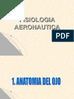 Fisiologia Aeronautica