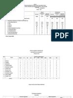 Data Umum Wonomerto