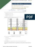 Pile Protocoles GSM
