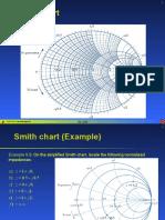 Smith Charts Imp