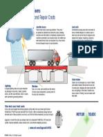 VEH Top 5 Infographic En