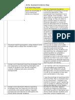 aitsl standard evidence map