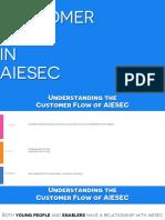 Customer Flow in AIESEC.pdf