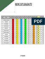 Cópia de Prova 1Porsche Cup Scaleauto.pdf