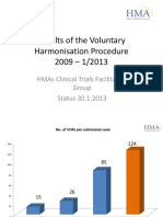 2013 01 30 CTFG Results of the VHP