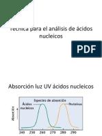 Técnicas Analisis DNA y RNA
