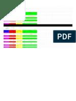 copy of 16-17 southeast k-2 building data analysis - building data