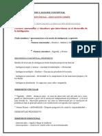 Síntesis Tema Nº 1 Psicología - Educación Inicial y Común - Período 2016 - 2017
