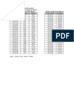 Sea to Shore PCS Transfers by Gender (FOIA)-3