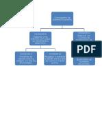 Cronograma do financeiro.docx