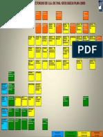 Mapa trayectorias de las UA de Ing Geologica.pdf