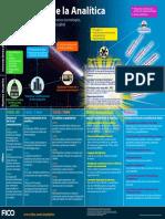 The Analytics Big Bang Infographic Spanish