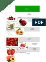 Frutas y Verduras Calorias