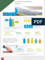 creativity-education-infographic.pdf