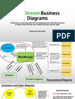 Business Diagram Examples C524