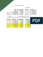 Caso 5_Fusion y Distribucion (1)