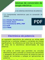 Conversion de Energia Maquinas 2