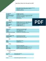 fungsi-menu-toolbar-pada-microsoft-excel-2007.doc