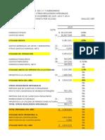 RAZONES FINANCIENRAS BACHOCO