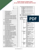 trbl-ar162_163_201_206_207_f201.pdf