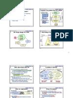02-Requirements.pdf