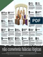 (3) A3 Falácias (2)