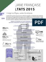 infographies-2015-depliant