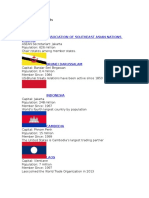 ASEAN Quick Facts