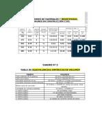 TABLAS PARA CONSTRUCCION.docx