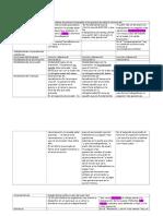 analisis de los tweets de MASSA (1).docx