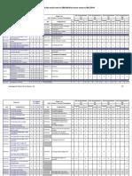Tab Convers PDF