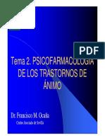 tema 2 pps.pdf