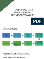 Patogenesis, Gk & Patofisiologi Bronkiolitis Akut
