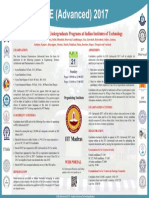 JEE_Adv_2017_English-Poster.pdf